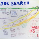 Top 7 Job Search Websites