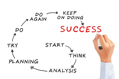 an analysis of the meaning of personal success Get everything you need to know about the meaning of success in fifth business analysis and to let personal the meaning of success litcharts llc.