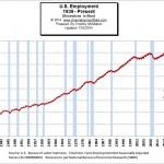 November Unemployment Rate Flat