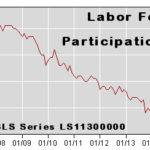 "May's ""Terrible"" Jobs Report"