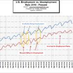 January Unemployment
