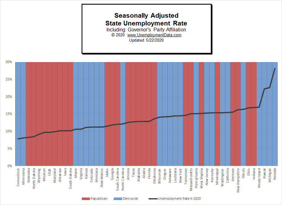 Unemployment Rate By State April 2020 Unemploymentdata Com